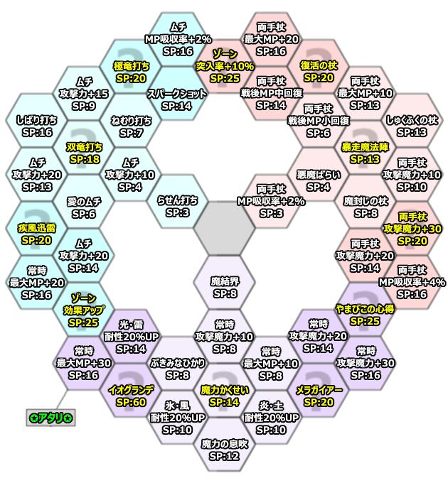 ドラクエ11スキルパネル勇者 【ドラクエ11S】主人公におすすめなスキルパネル(序盤〜終盤)【ドラクエ11S】